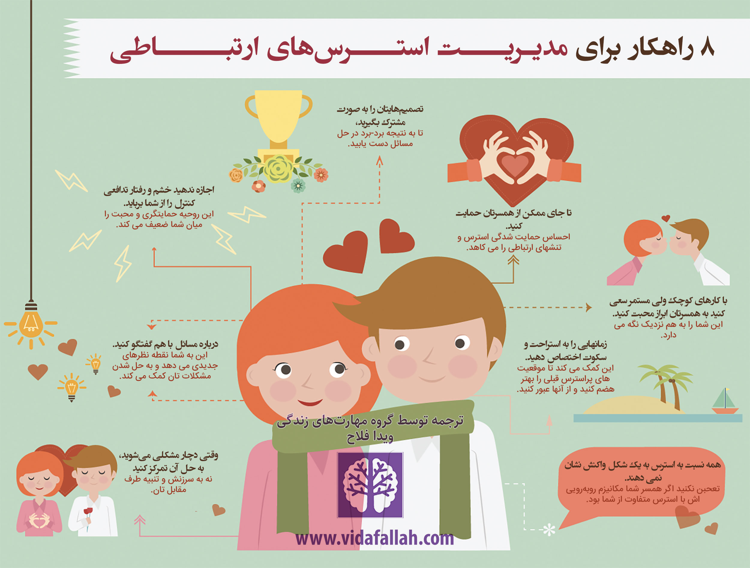 infographic-relationship-stress-1