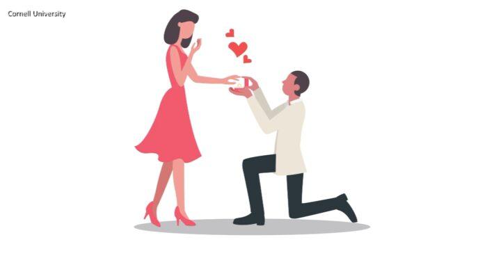 نکاتی که قبل از ازدواج باید بدانیم
